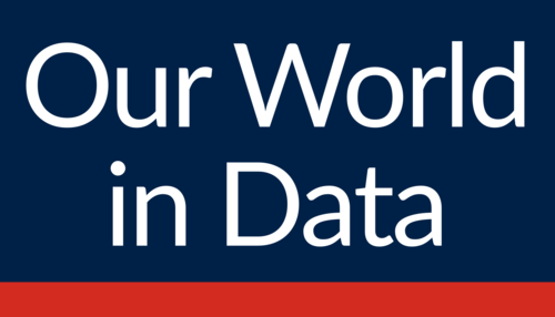 Our World in Data (YC W19) Is Hiring an Ops Officer at UK thumbnail